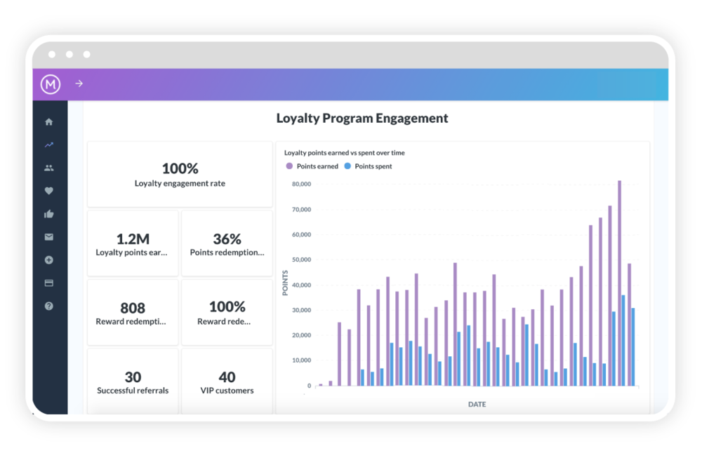Track your customer retention growth